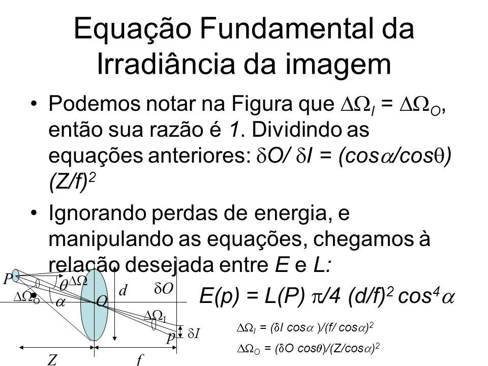 Equação Fundamental da Irradiância da imagem