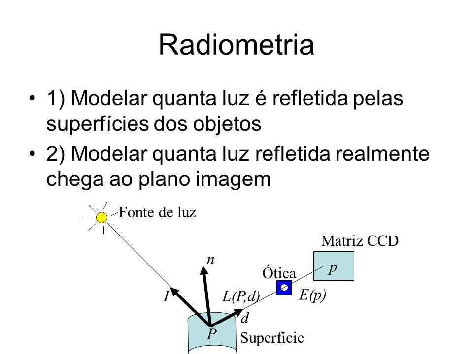 Radiometria 1) Modelar quanta luz é refletida pelas superfícies dos objetos. 2) Modelar quanta luz refletida realmente chega ao plano imagem.
