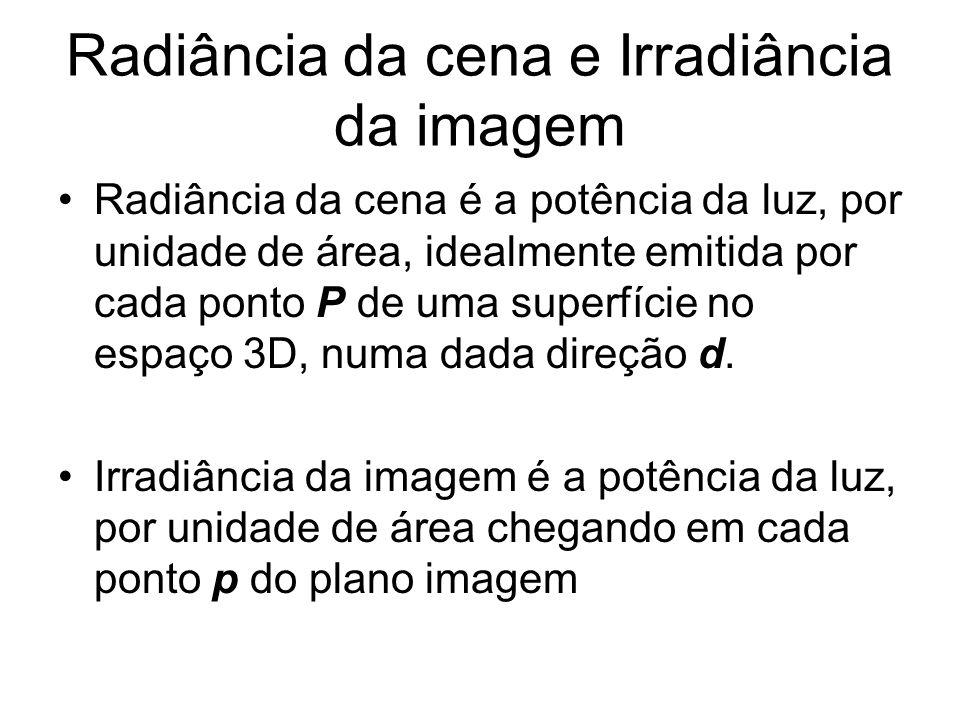 Radiância da cena e Irradiância da imagem