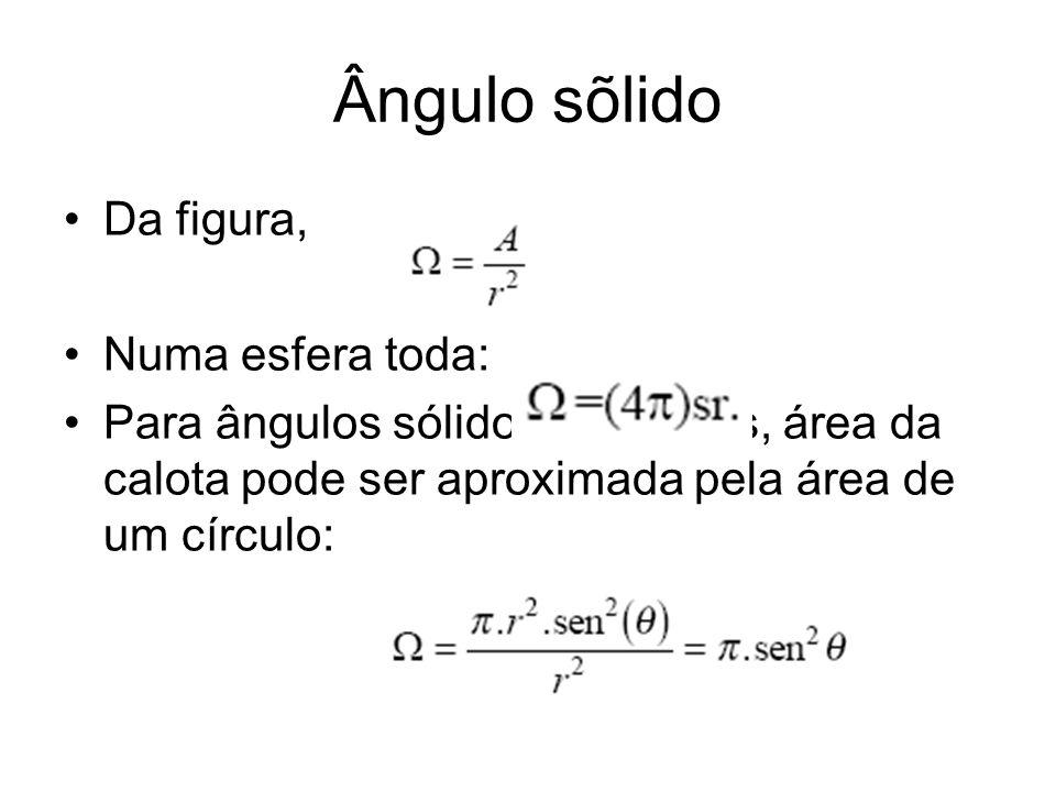 Ângulo sõlido Da figura, Numa esfera toda: