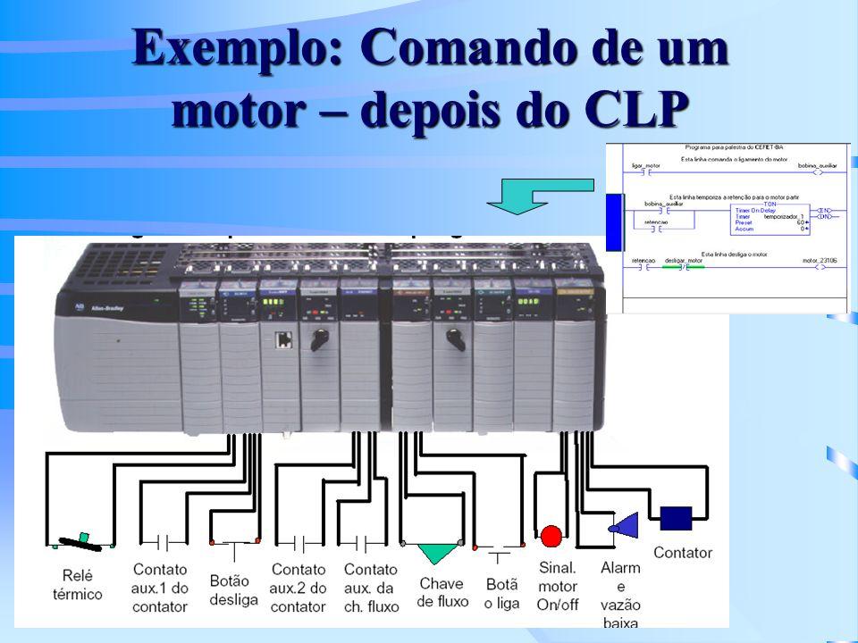 Exemplo: Comando de um motor – depois do CLP