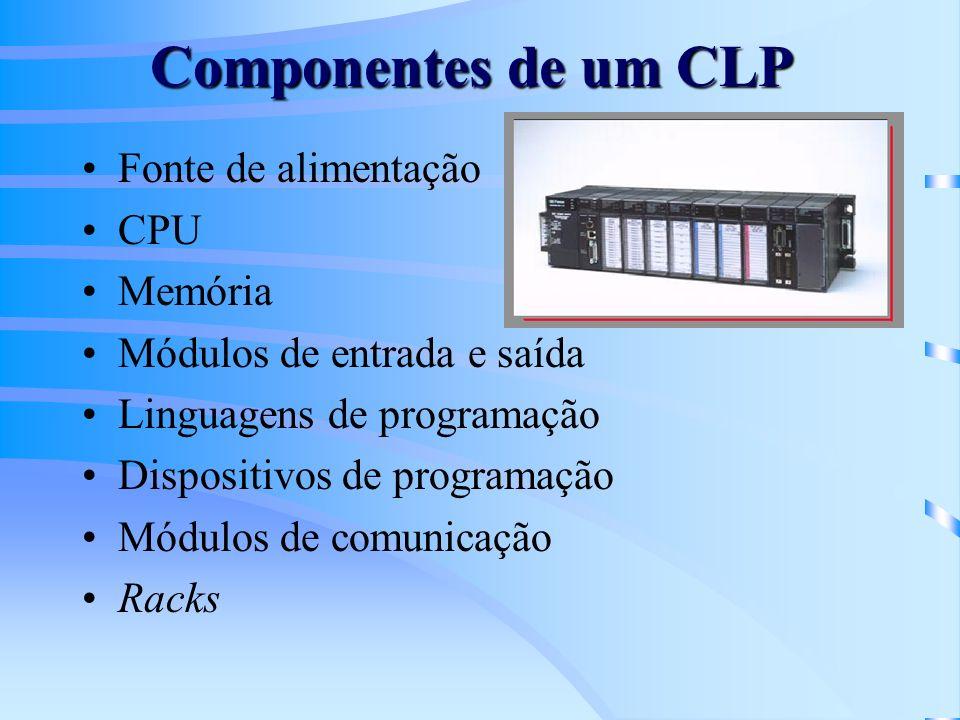 Componentes de um CLP Fonte de alimentação CPU Memória