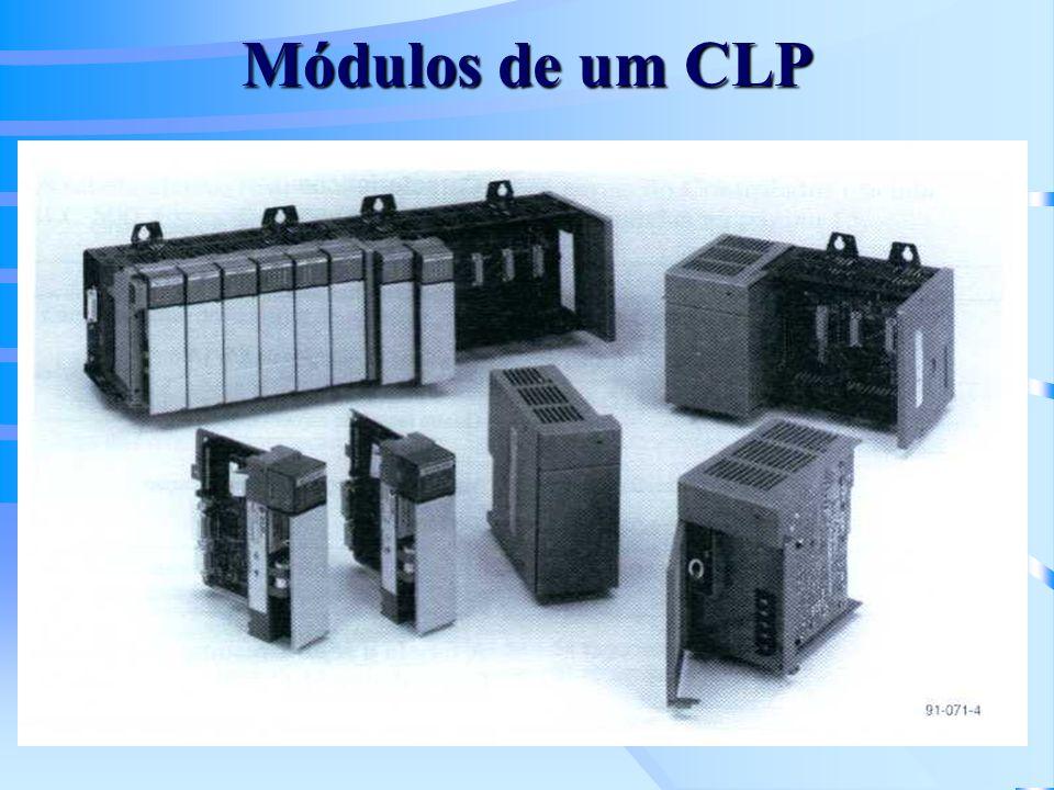 Módulos de um CLP
