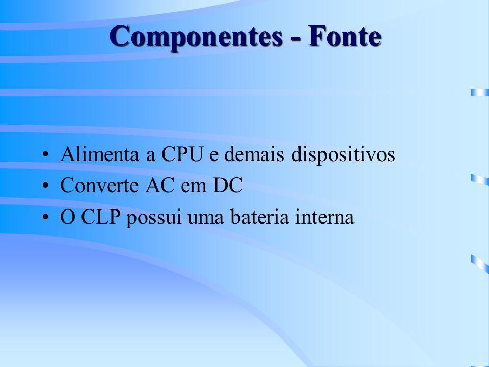 Componentes - Fonte Alimenta a CPU e demais dispositivos