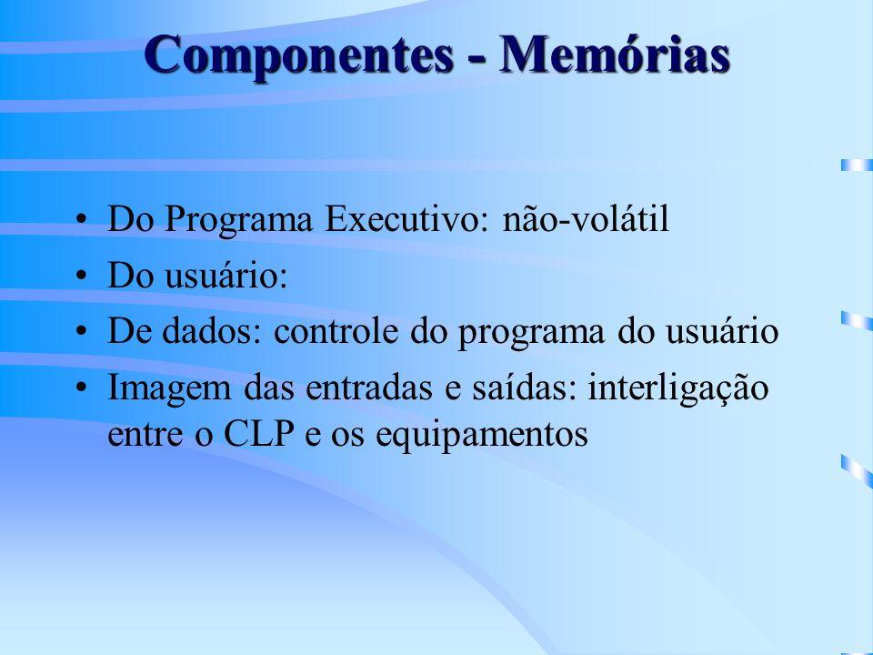 Componentes - Memórias
