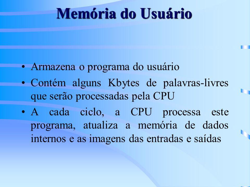 Memória do Usuário Armazena o programa do usuário