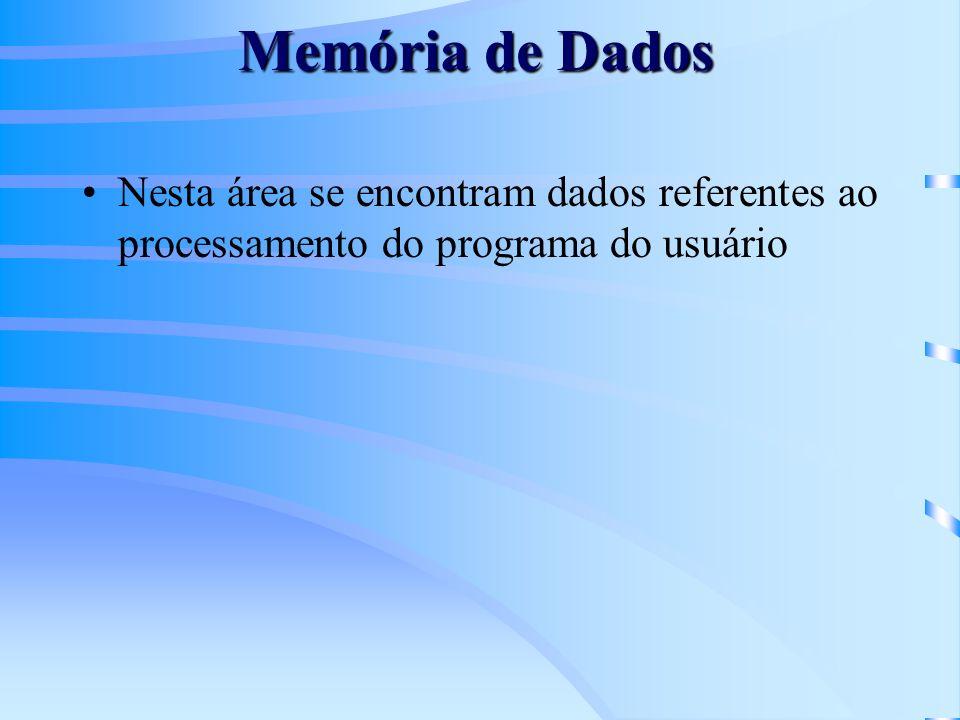 Memória de Dados Nesta área se encontram dados referentes ao processamento do programa do usuário