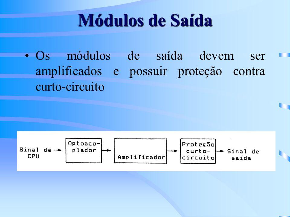 Módulos de Saída Os módulos de saída devem ser amplificados e possuir proteção contra curto-circuito.