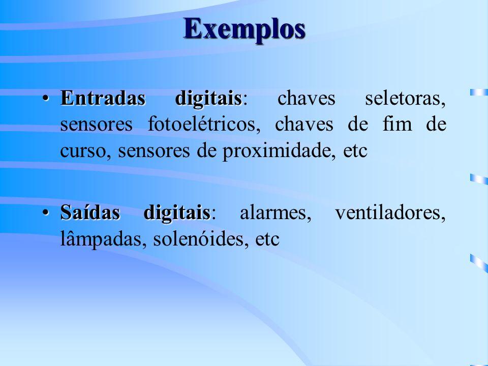 ExemplosEntradas digitais: chaves seletoras, sensores fotoelétricos, chaves de fim de curso, sensores de proximidade, etc.