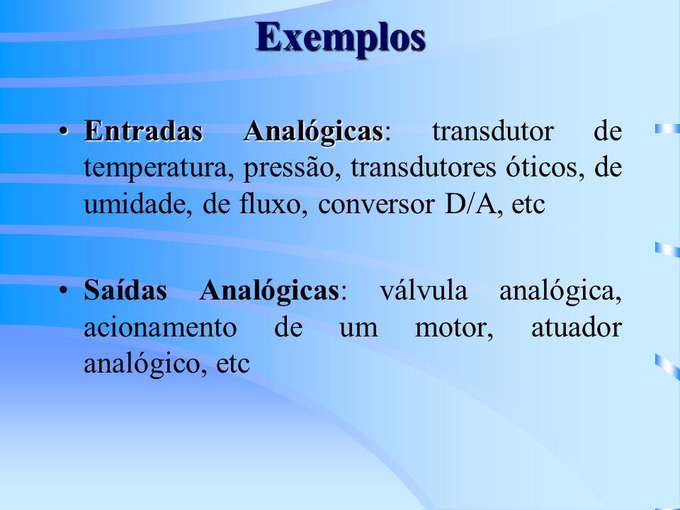 Exemplos Entradas Analógicas: transdutor de temperatura, pressão, transdutores óticos, de umidade, de fluxo, conversor D/A, etc.