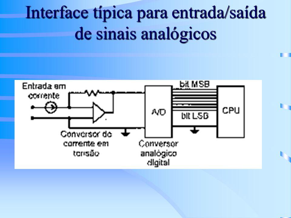 Interface típica para entrada/saída de sinais analógicos