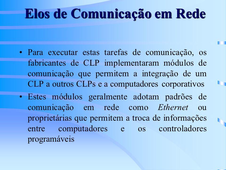 Elos de Comunicação em Rede