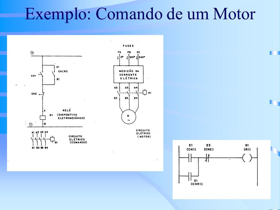 Exemplo: Comando de um Motor