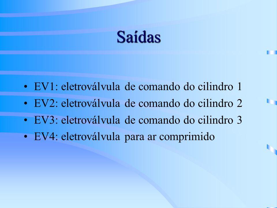 Saídas EV1: eletroválvula de comando do cilindro 1