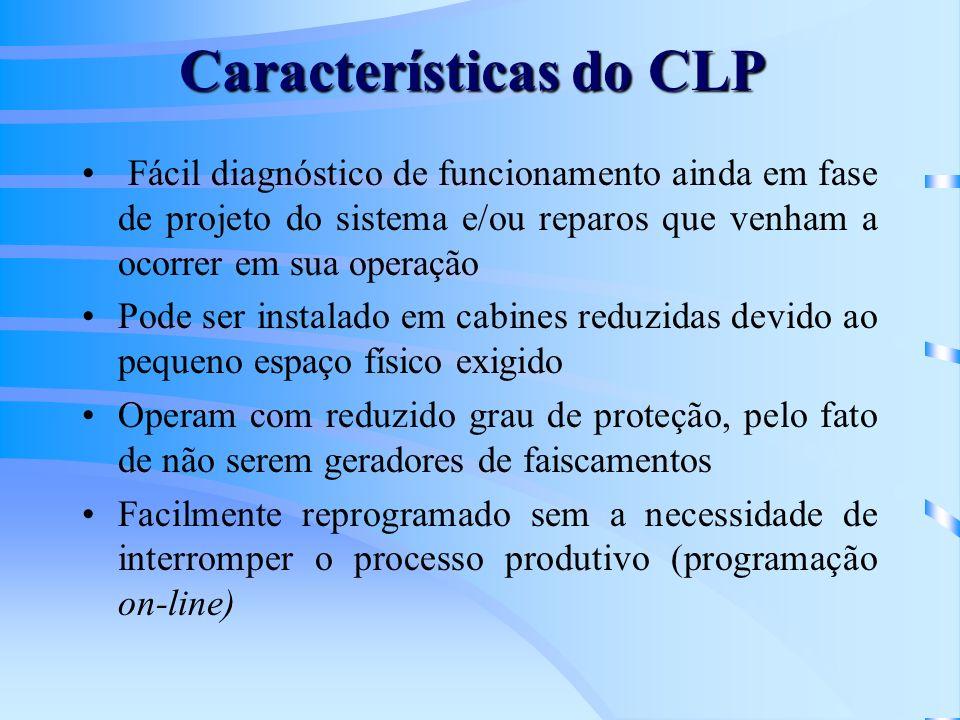 Características do CLP