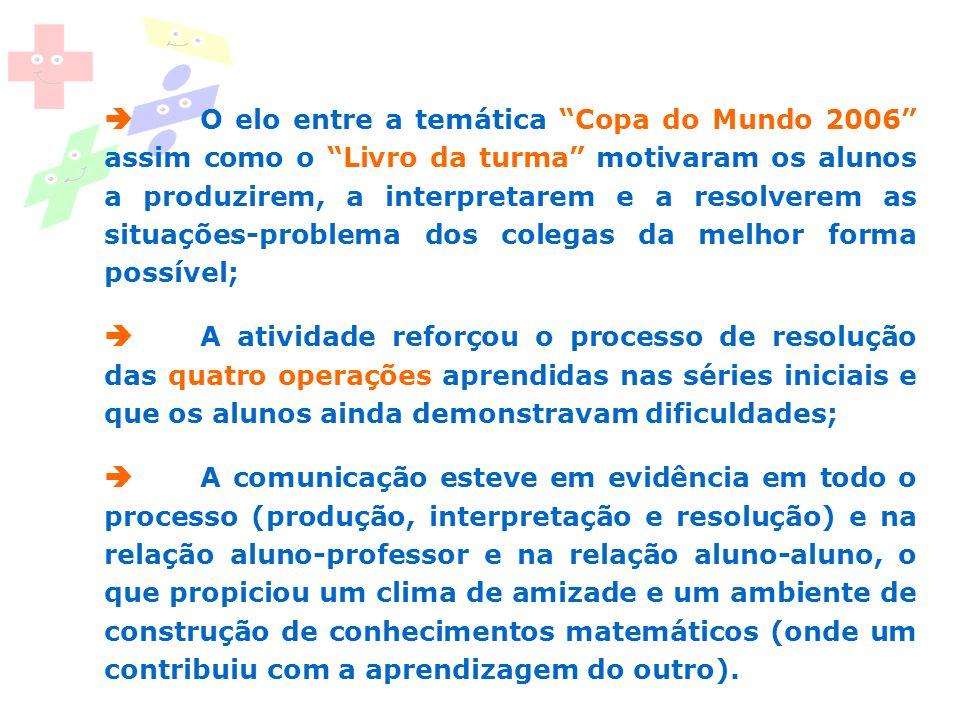 O elo entre a temática Copa do Mundo 2006 assim como o Livro da turma motivaram os alunos a produzirem, a interpretarem e a resolverem as situações-problema dos colegas da melhor forma possível;