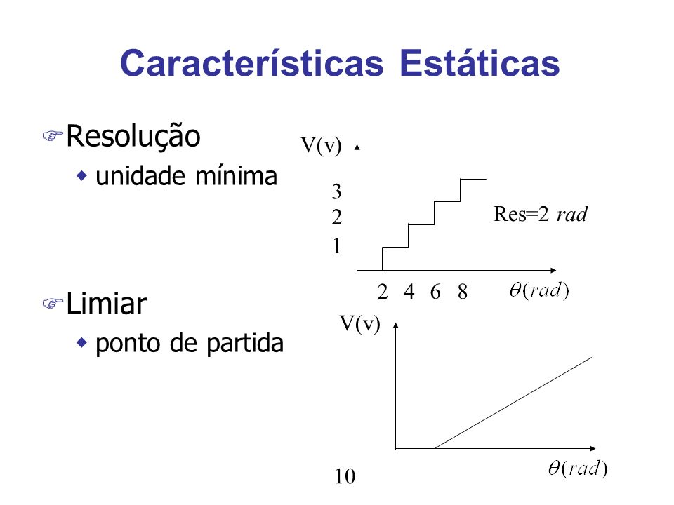 Características Estáticas