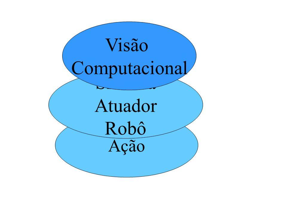 Visão Computacional Sistema Atuador Robô Ação