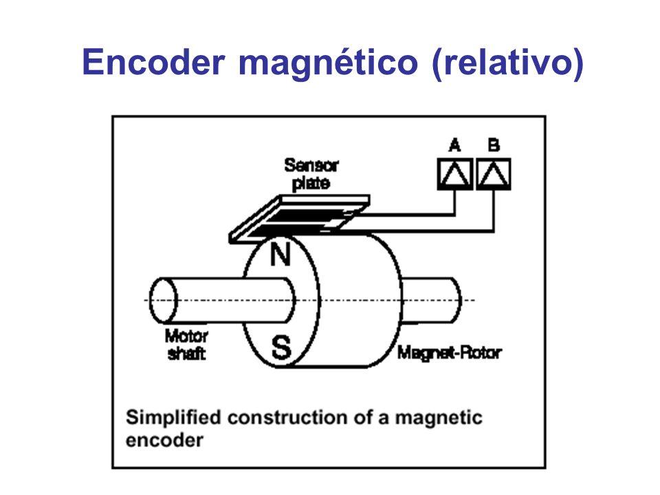 Encoder magnético (relativo)