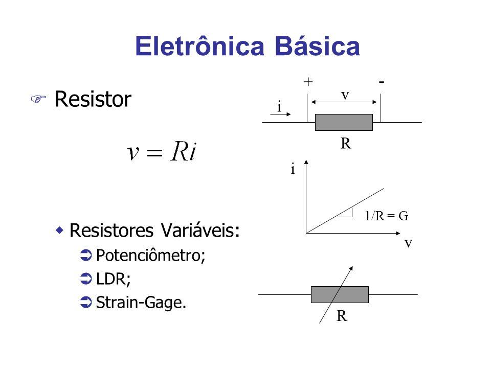 Eletrônica Básica Resistor - Resistores Variáveis: + v i R i