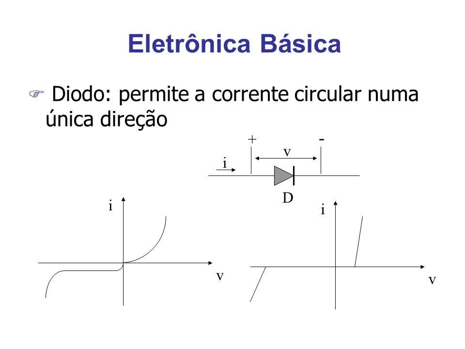 Eletrônica Básica Diodo: permite a corrente circular numa única direção D v i + - v i v i