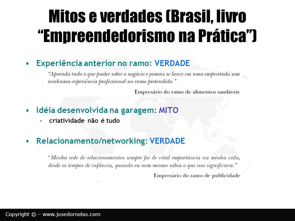 Mitos e verdades (Brasil, livro Empreendedorismo na Prática )