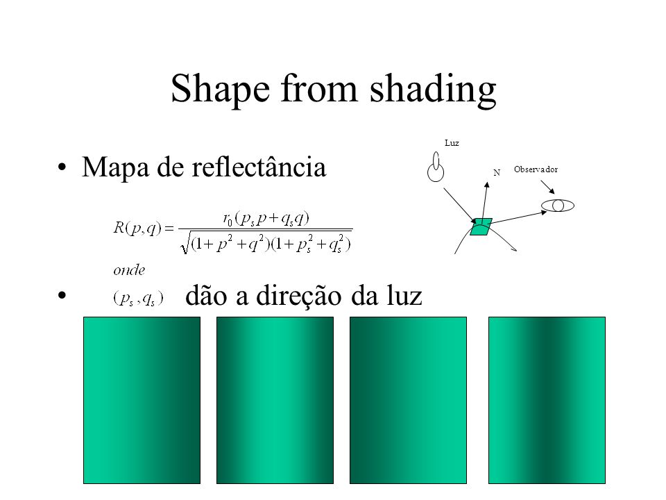 Shape from shading Mapa de reflectância dão a direção da luz Luz