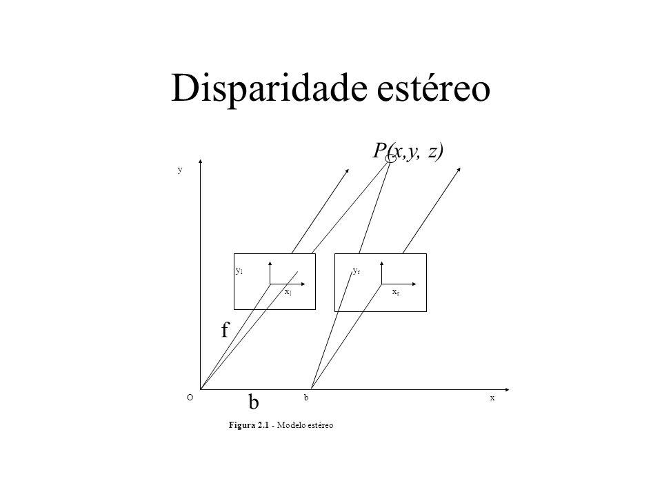 Disparidade estéreo P(x,y, z) f b yl y yr xl xr x O b