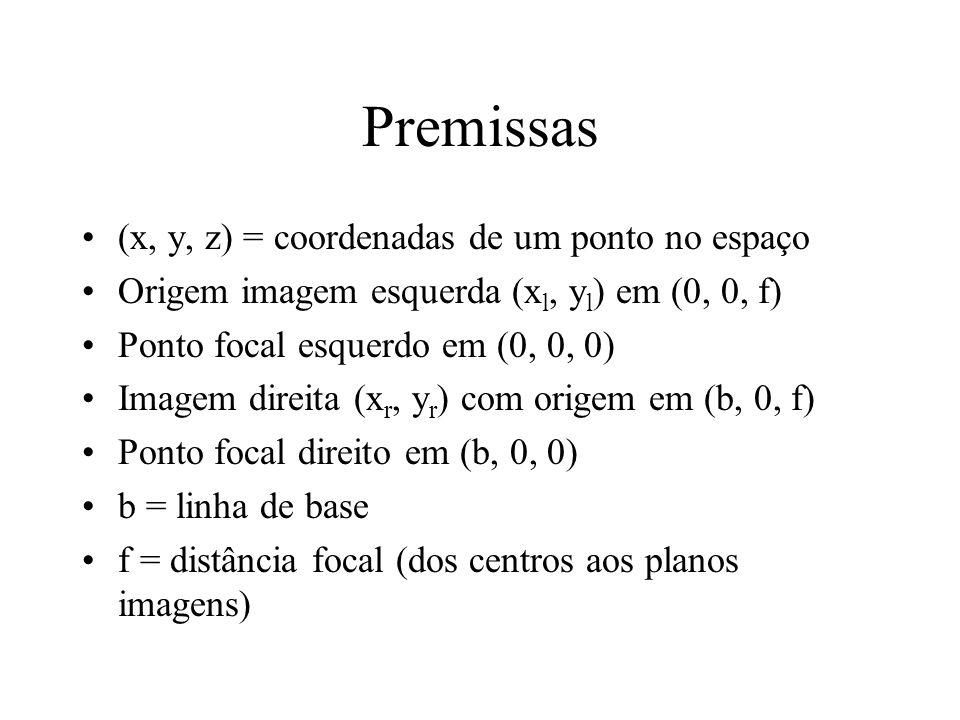 Premissas (x, y, z) = coordenadas de um ponto no espaço