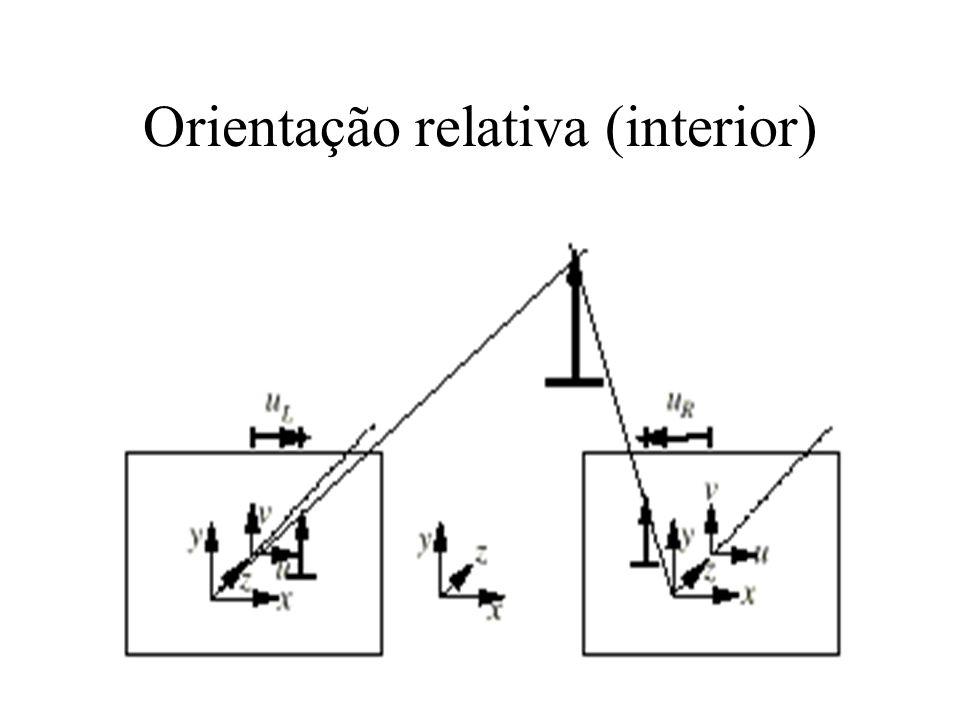 Orientação relativa (interior)