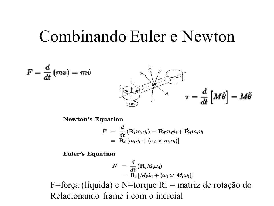 Combinando Euler e Newton