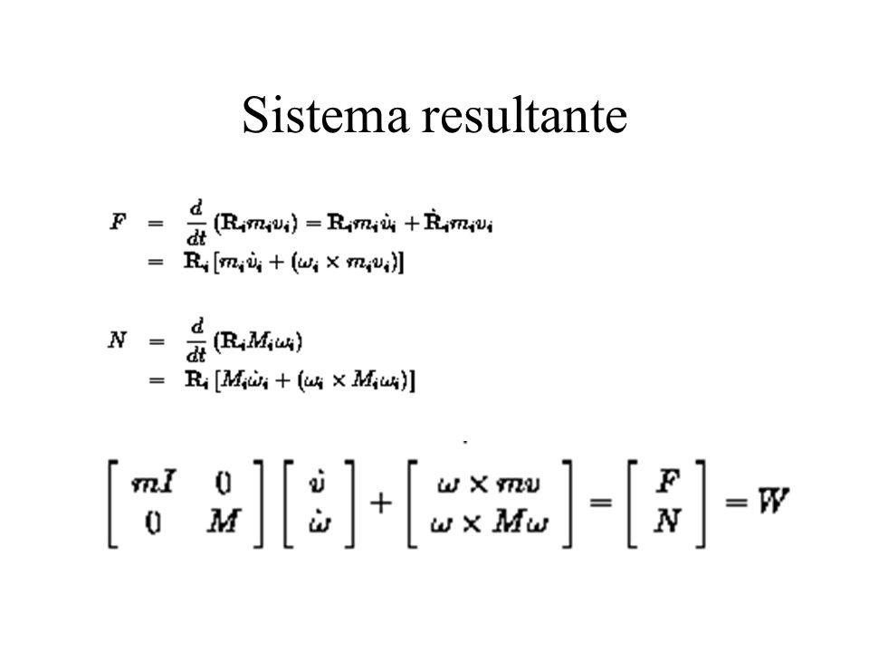 Sistema resultante