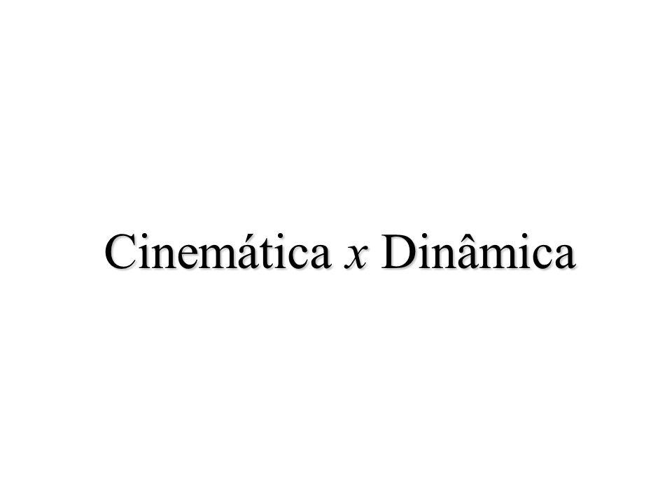 Cinemática x Dinâmica
