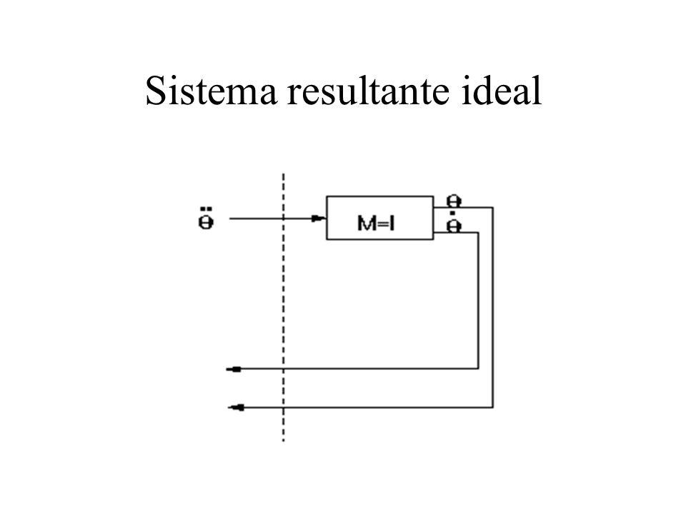 Sistema resultante ideal