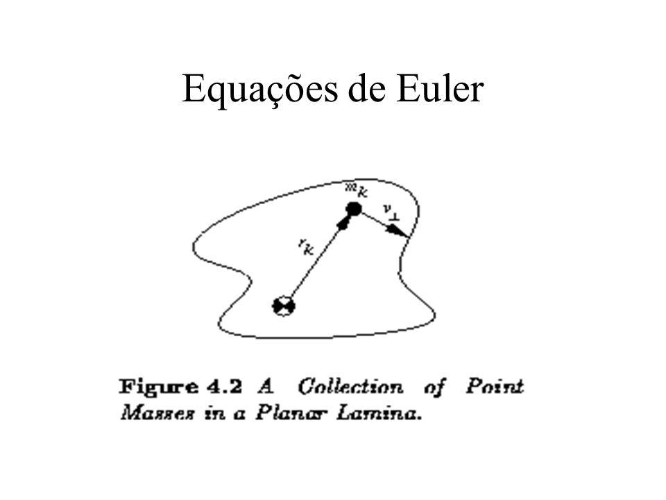Equações de Euler