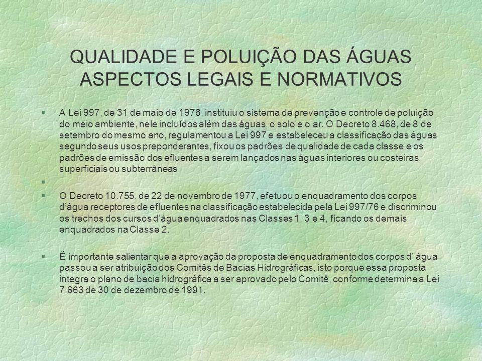 QUALIDADE E POLUIÇÃO DAS ÁGUAS ASPECTOS LEGAIS E NORMATIVOS