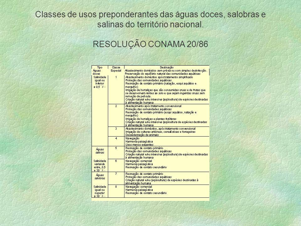 Classes de usos preponderantes das águas doces, salobras e salinas do território nacional.