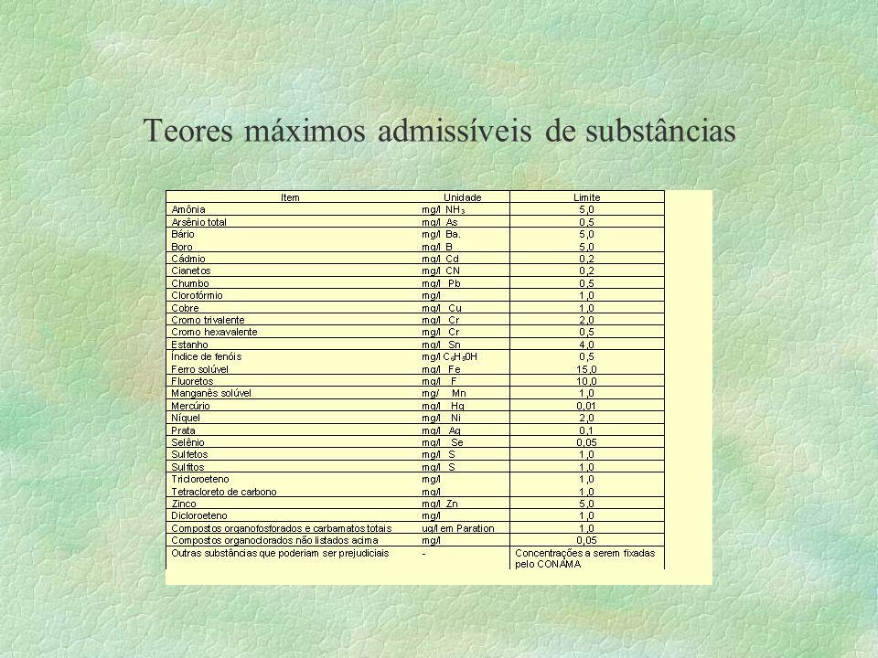 Teores máximos admissíveis de substâncias