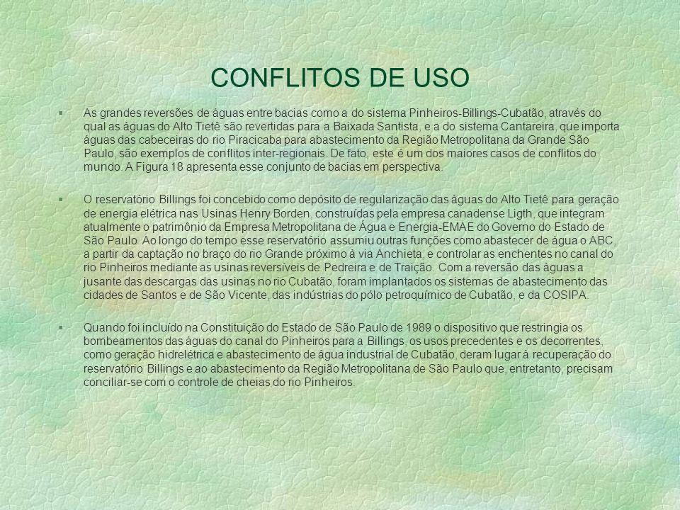 CONFLITOS DE USO