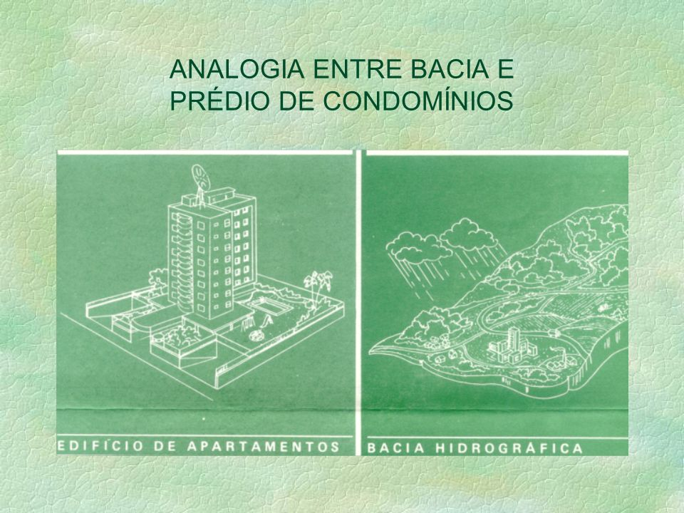 ANALOGIA ENTRE BACIA E PRÉDIO DE CONDOMÍNIOS
