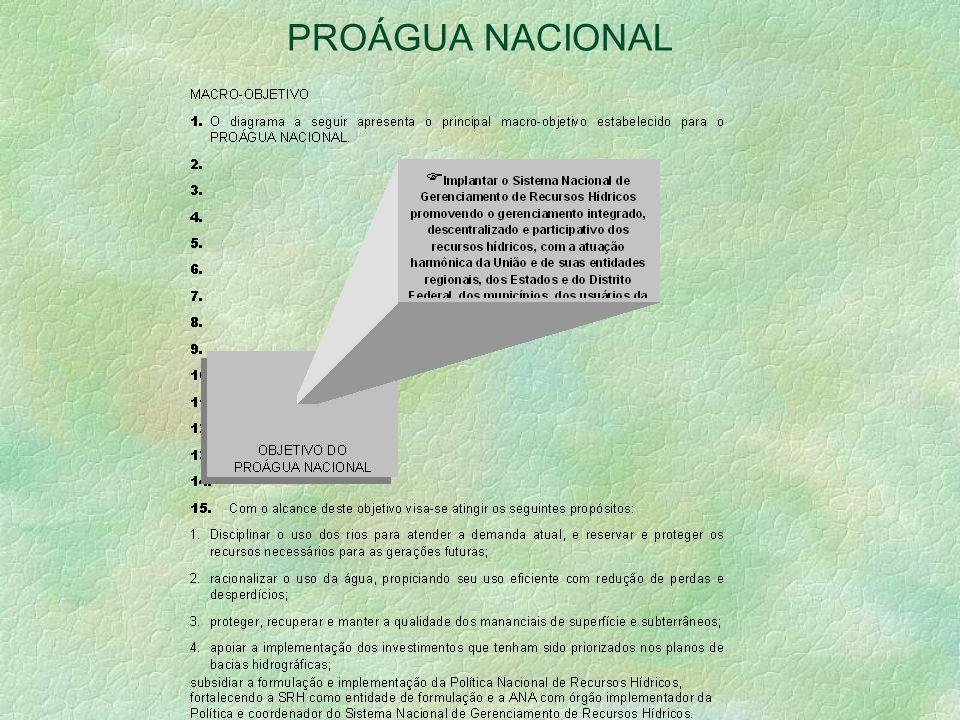 PROÁGUA NACIONAL