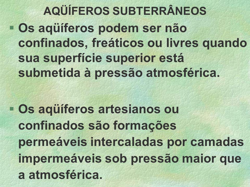 AQÜÍFEROS SUBTERRÂNEOS