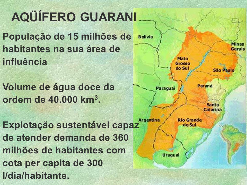 AQÜÍFERO GUARANI População de 15 milhões de habitantes na sua área de influência. Volume de água doce da ordem de 40.000 km3.