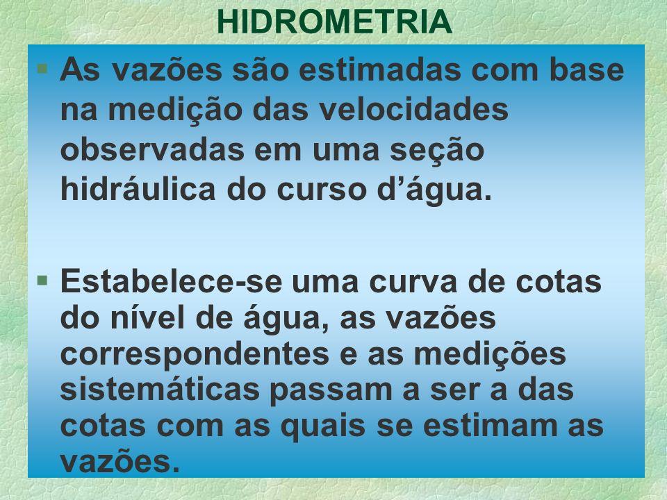 HIDROMETRIA As vazões são estimadas com base na medição das velocidades observadas em uma seção hidráulica do curso d'água.