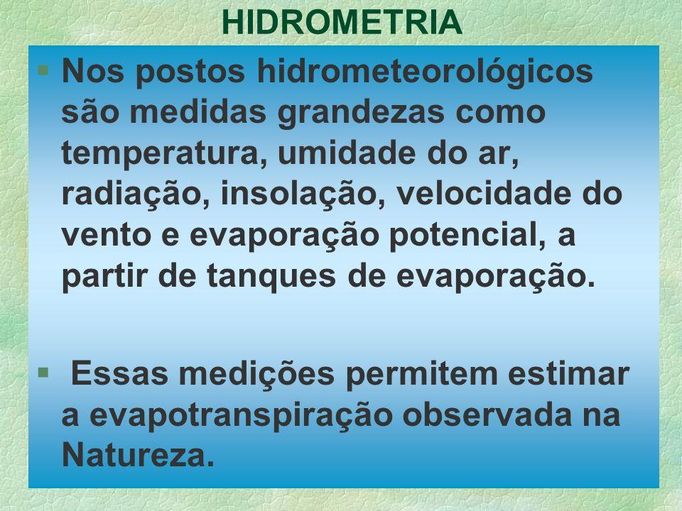 HIDROMETRIA