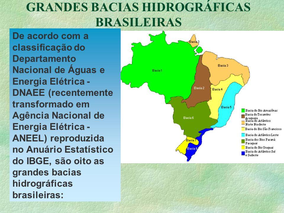 GRANDES BACIAS HIDROGRÁFICAS BRASILEIRAS