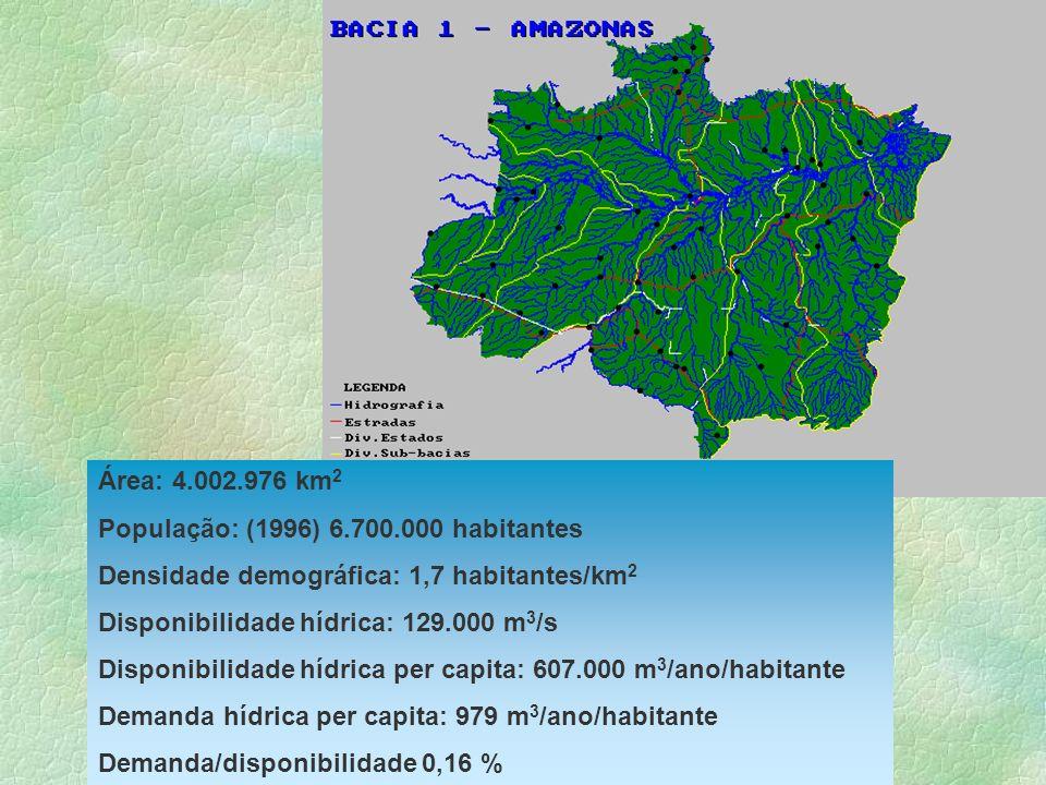Área: 4.002.976 km2 População: (1996) 6.700.000 habitantes. Densidade demográfica: 1,7 habitantes/km2.