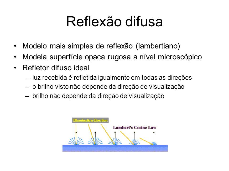 Reflexão difusa Modelo mais simples de reflexão (lambertiano)