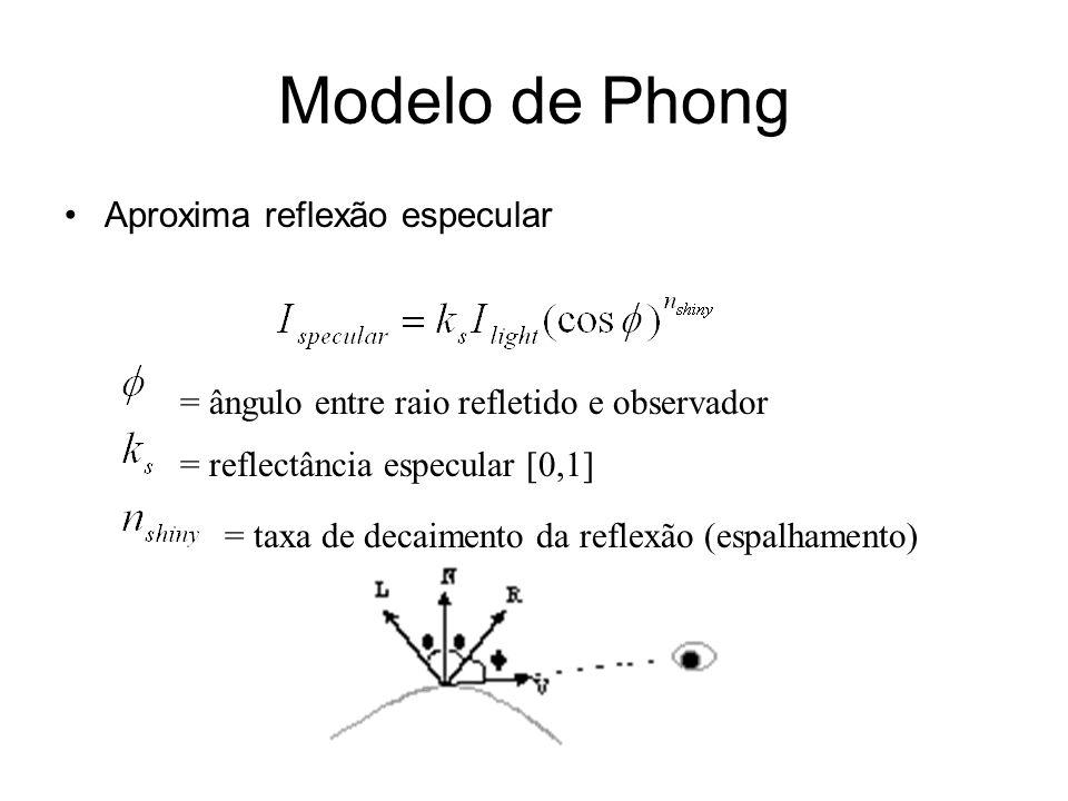 Modelo de Phong Aproxima reflexão especular