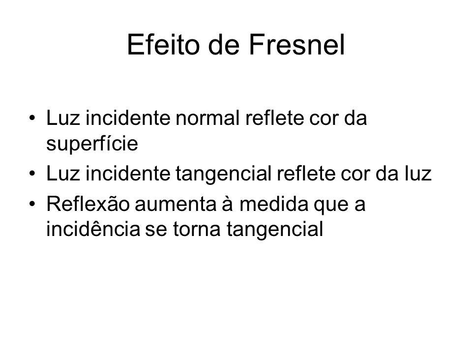 Efeito de Fresnel Luz incidente normal reflete cor da superfície